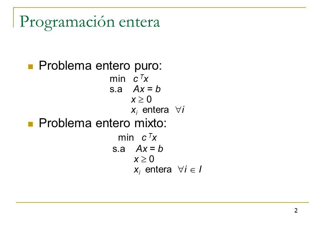 Programación entera Problema entero puro: Problema entero mixto: