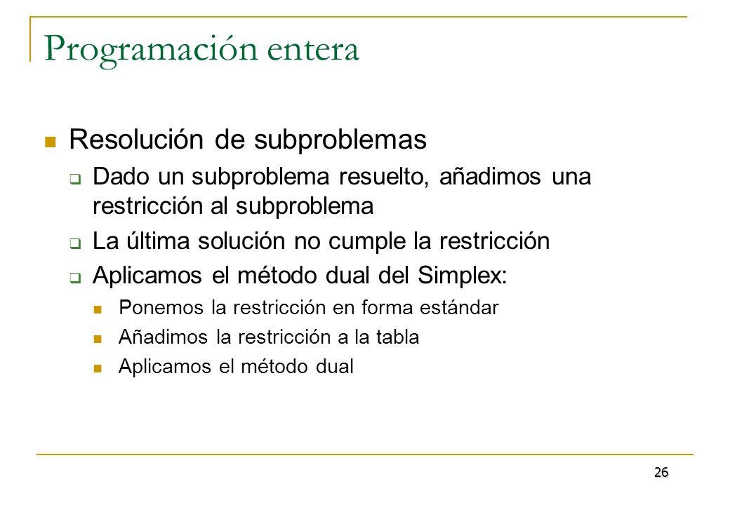 Programación entera Resolución de subproblemas