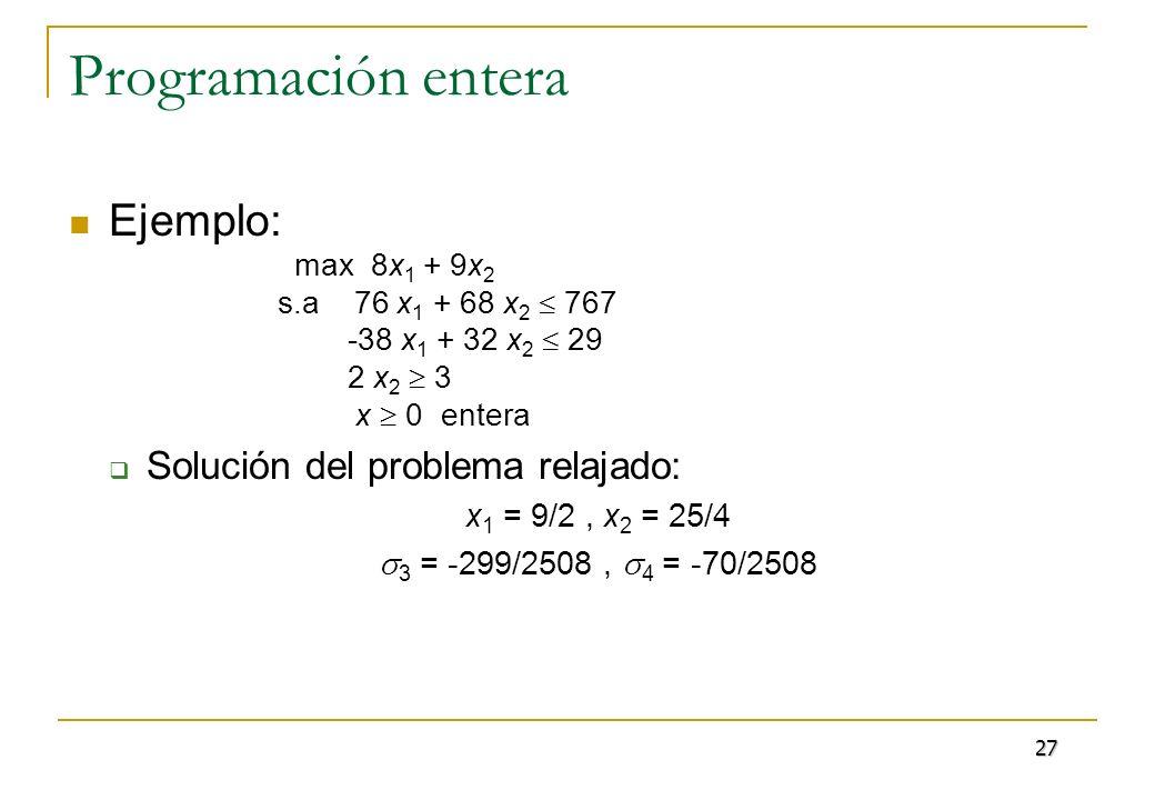 Programación entera Ejemplo: Solución del problema relajado: