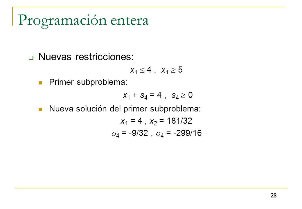Programación entera Nuevas restricciones: x1 + s4 = 4 , s4  0