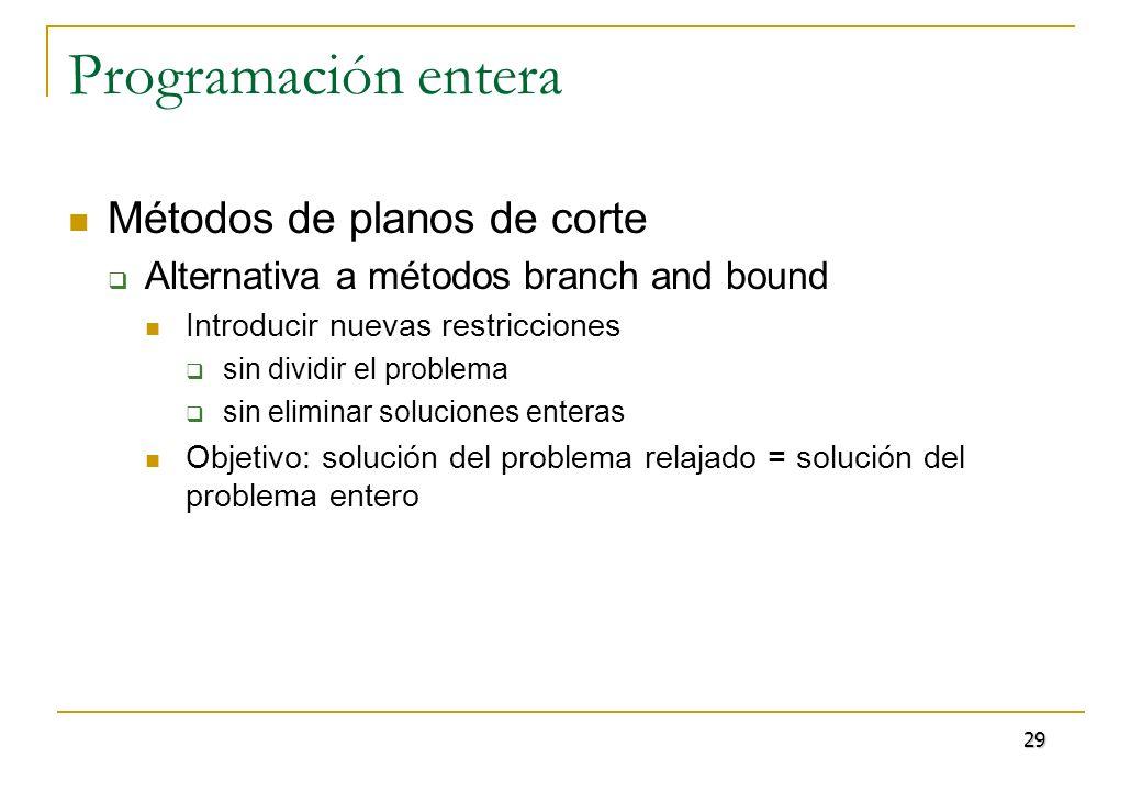 Programación entera Métodos de planos de corte