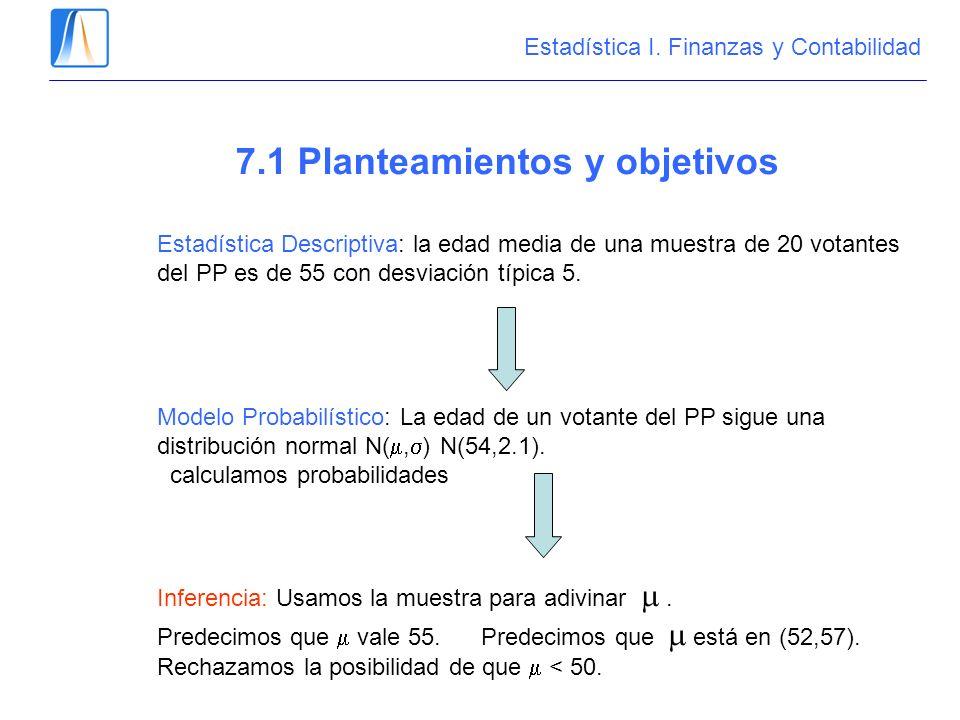 7.1 Planteamientos y objetivos