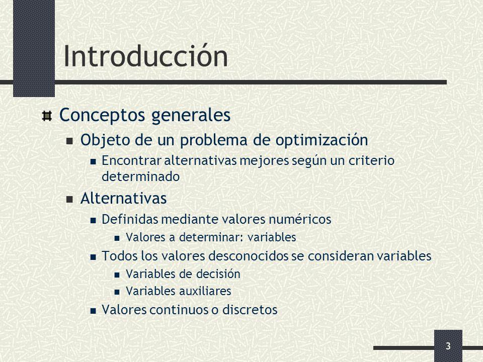 Introducción Conceptos generales Objeto de un problema de optimización