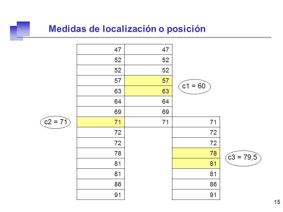 Medidas de localización o posición