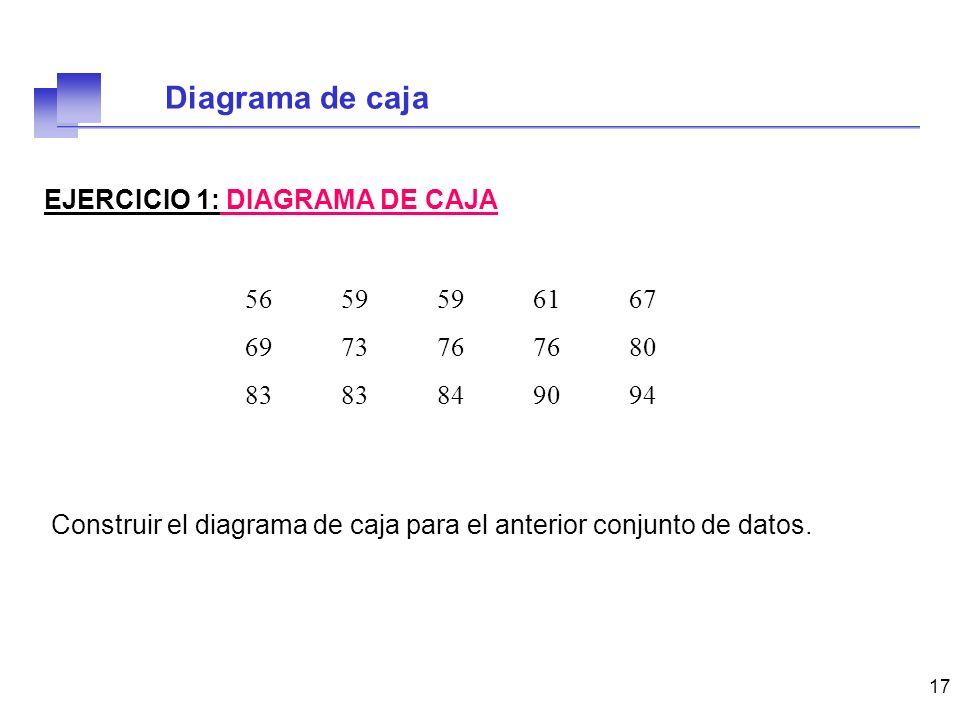 Diagrama de caja EJERCICIO 1: DIAGRAMA DE CAJA 56 59 59 61 67
