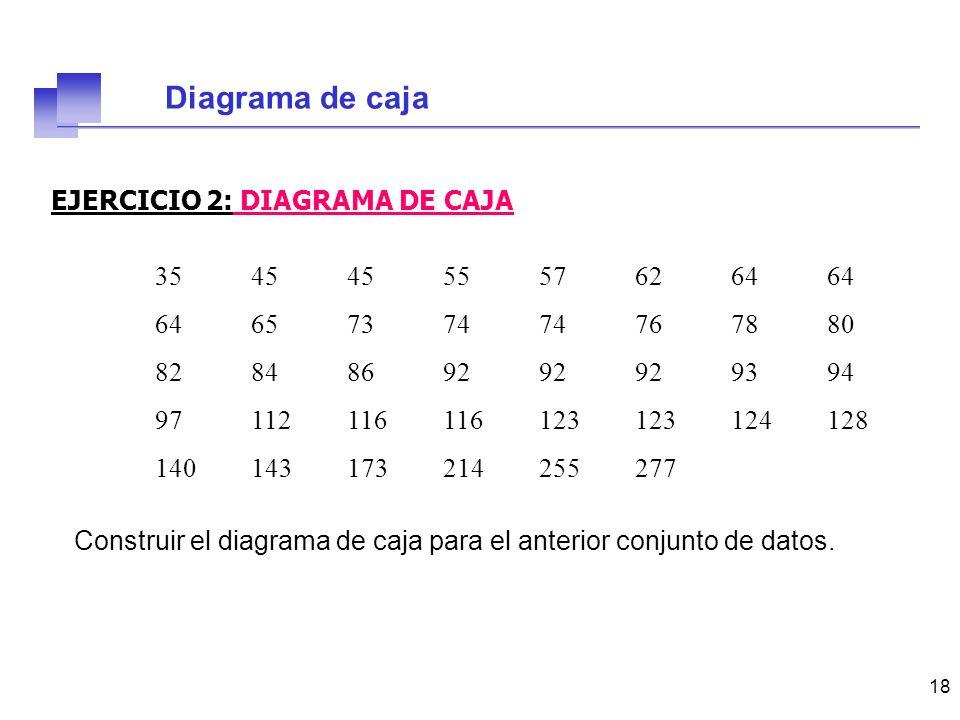 Diagrama de caja EJERCICIO 2: DIAGRAMA DE CAJA 35 45 45 55 57 62 64 64