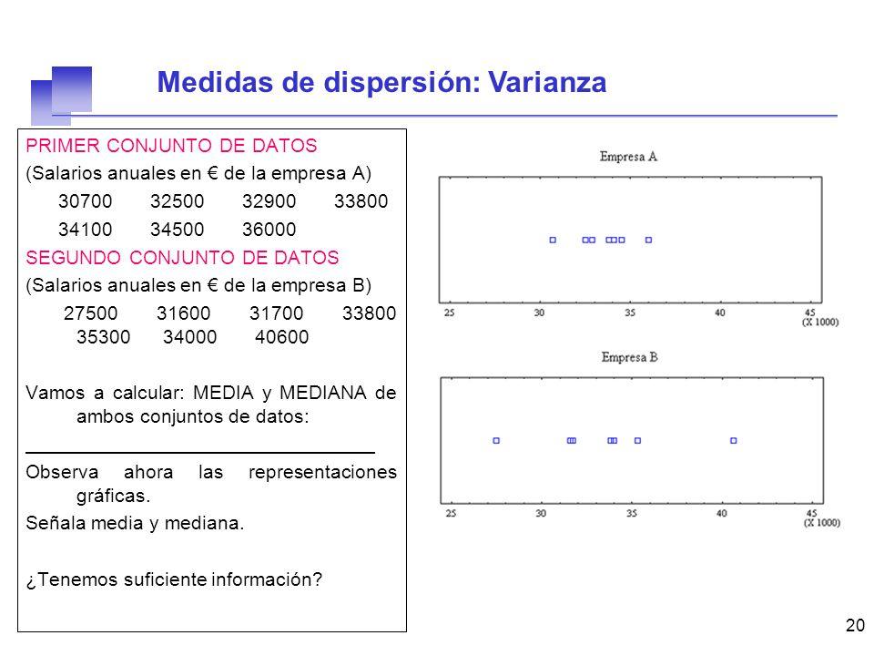 Medidas de dispersión: Varianza