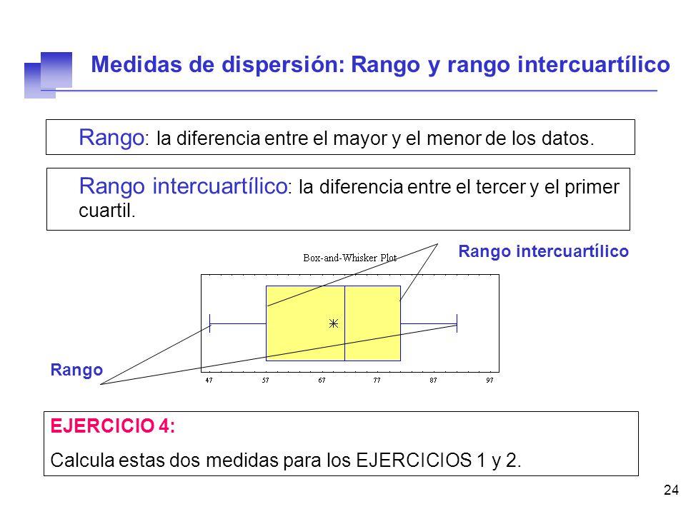 Medidas de dispersión: Rango y rango intercuartílico