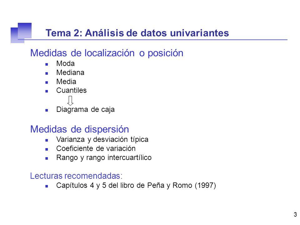 Tema 2: Análisis de datos univariantes