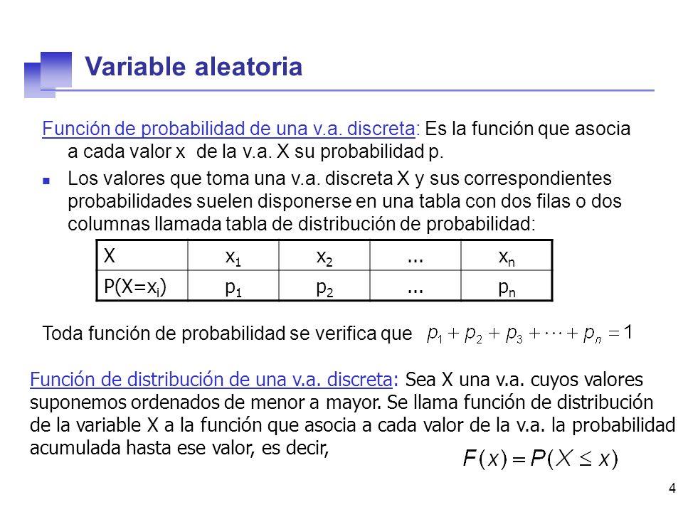 Variable aleatoria Función de probabilidad de una v.a. discreta: Es la función que asocia a cada valor x de la v.a. X su probabilidad p.