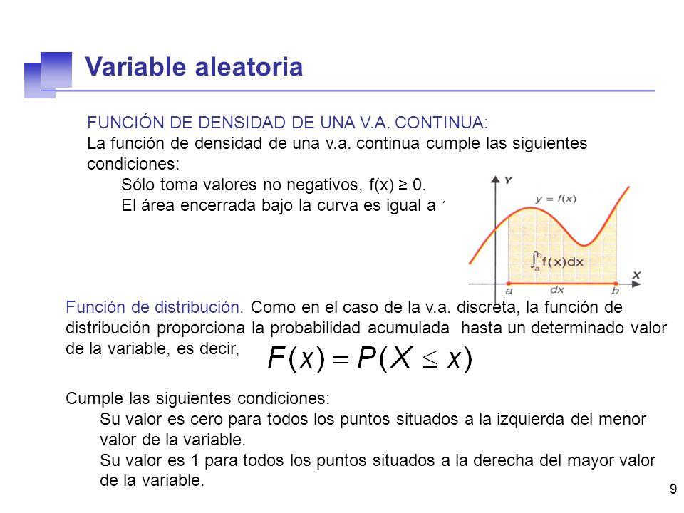 Variable aleatoria FUNCIÓN DE DENSIDAD DE UNA V.A. CONTINUA: