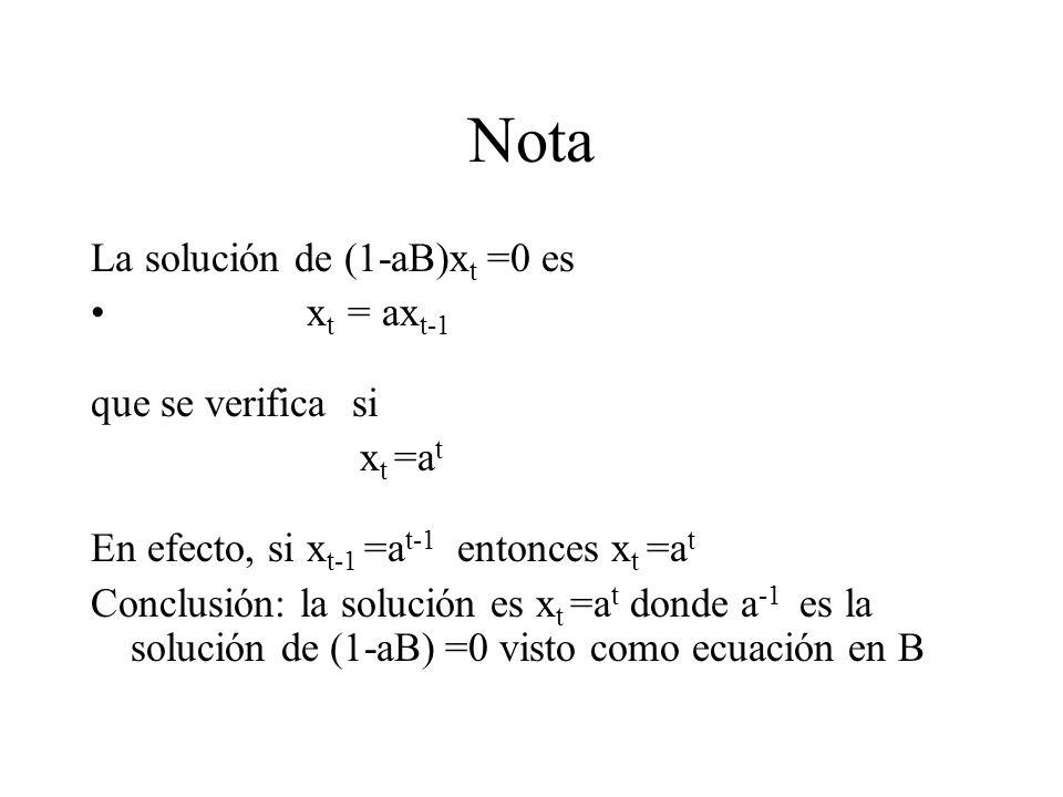 Nota La solución de (1-aB)xt =0 es xt = axt-1 que se verifica si
