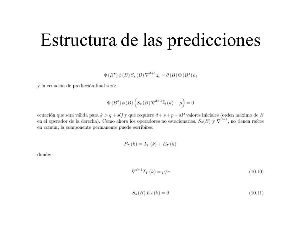 Estructura de las predicciones