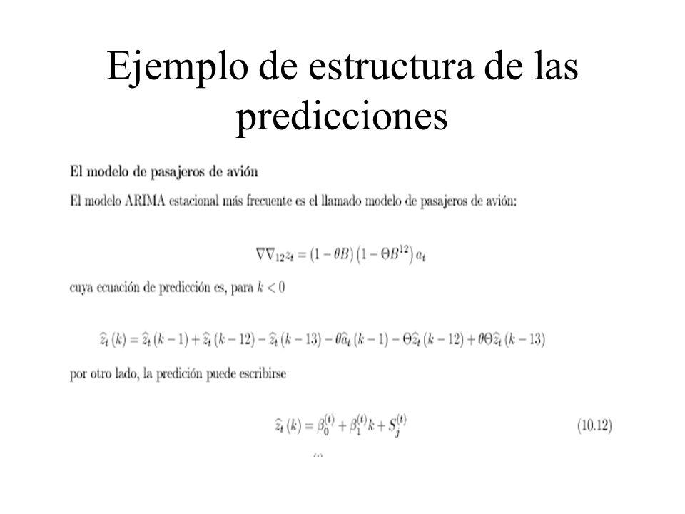 Ejemplo de estructura de las predicciones