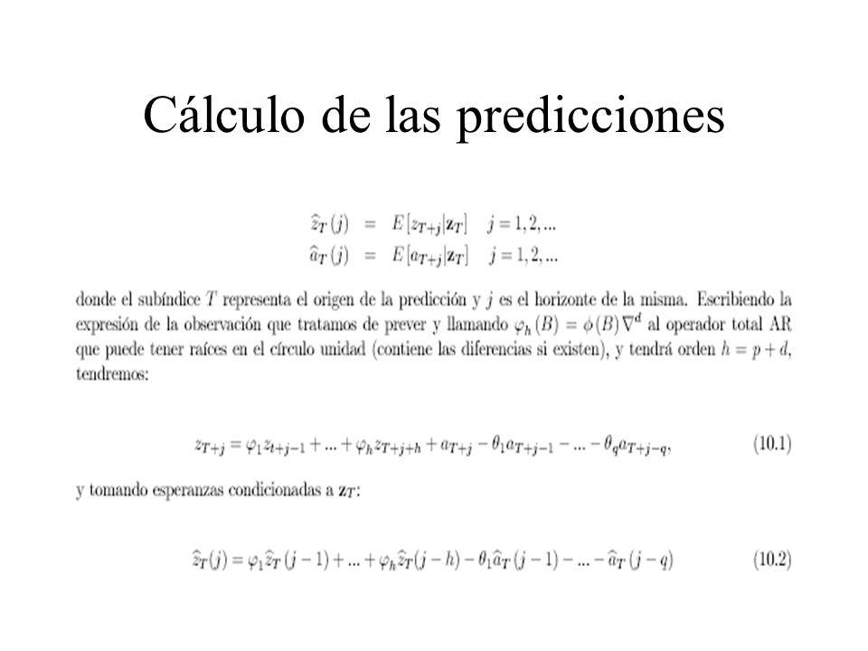 Cálculo de las predicciones