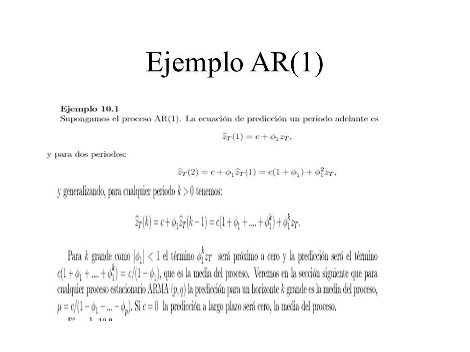 Ejemplo AR(1)