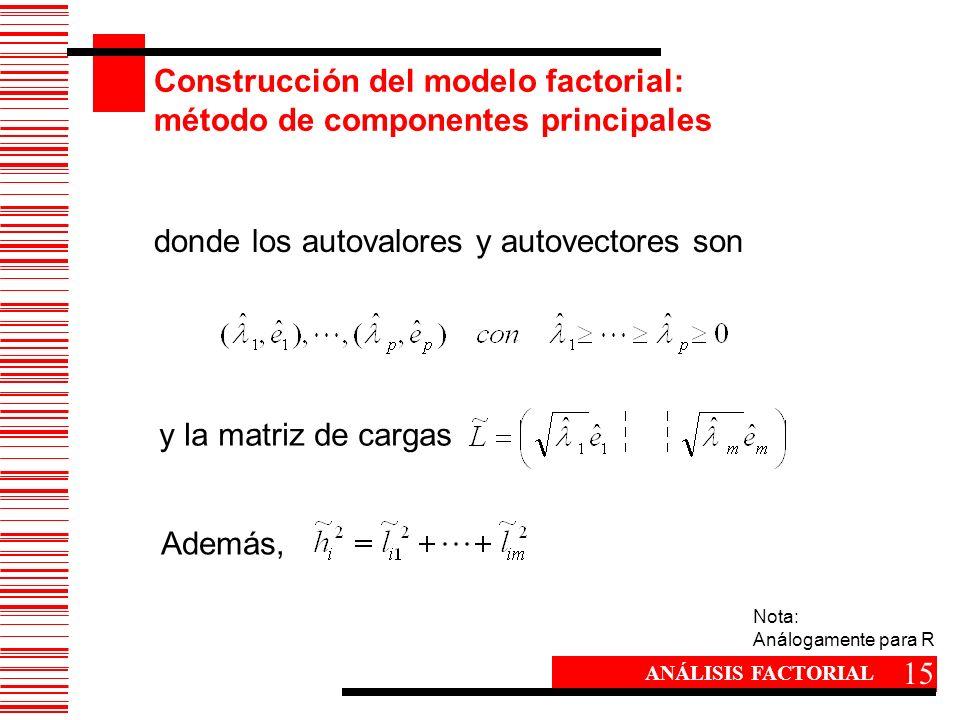 Construcción del modelo factorial: método de componentes principales