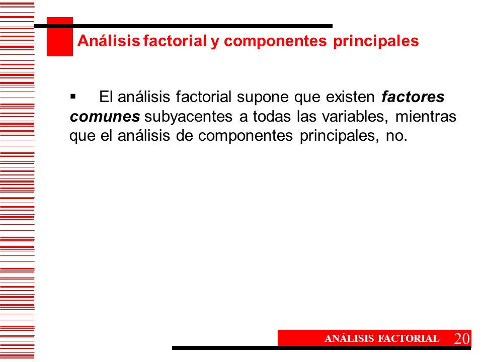 Análisis factorial y componentes principales