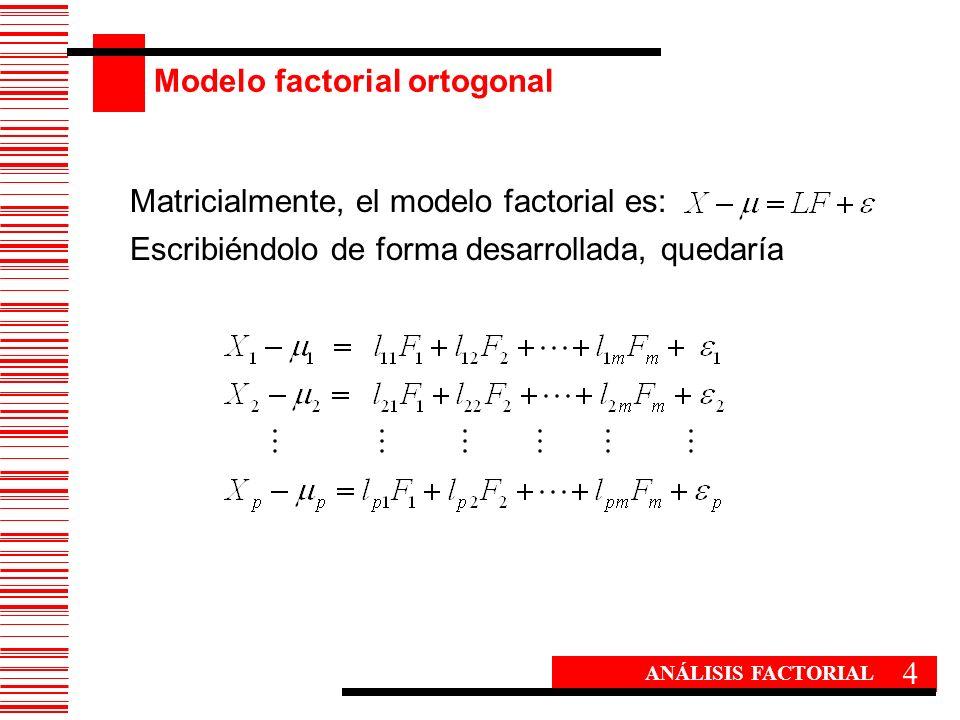 Modelo factorial ortogonal
