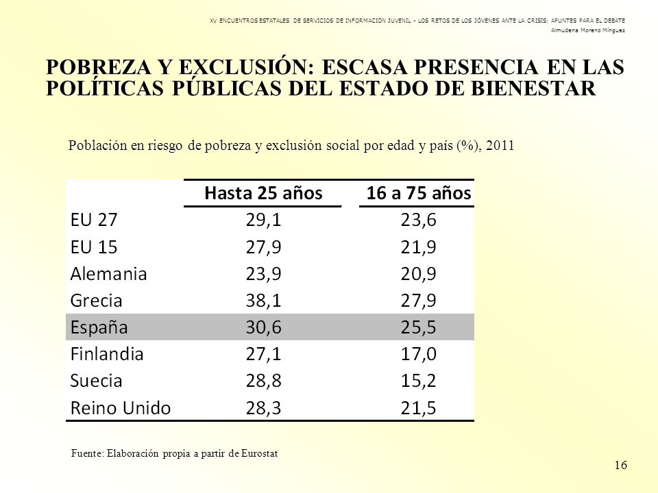 XV ENCUENTROS ESTATALES DE SERVICIOS DE INFORMACIÓN JUVENIL - LOS RETOS DE LOS JÓVENES ANTE LA CRISIS: APUNTES PARA EL DEBATE