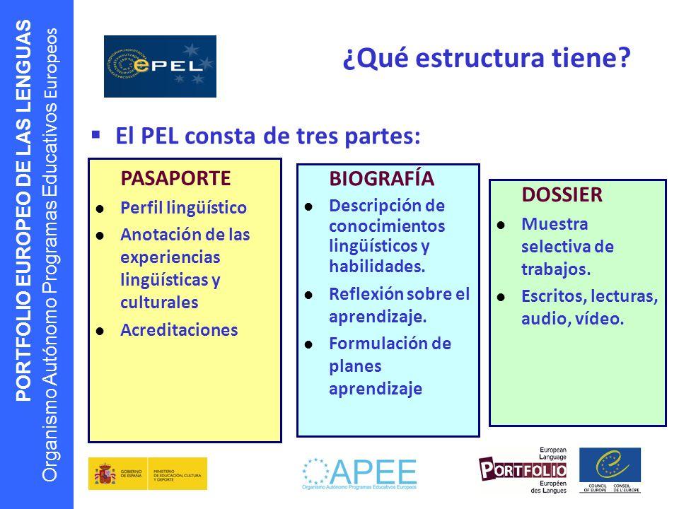¿Qué estructura tiene El PEL consta de tres partes: PASAPORTE