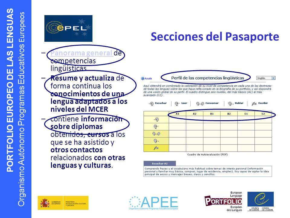 Secciones del Pasaporte