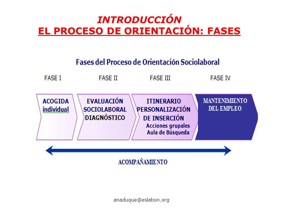 EL PROCESO DE ORIENTACIÓN: FASES