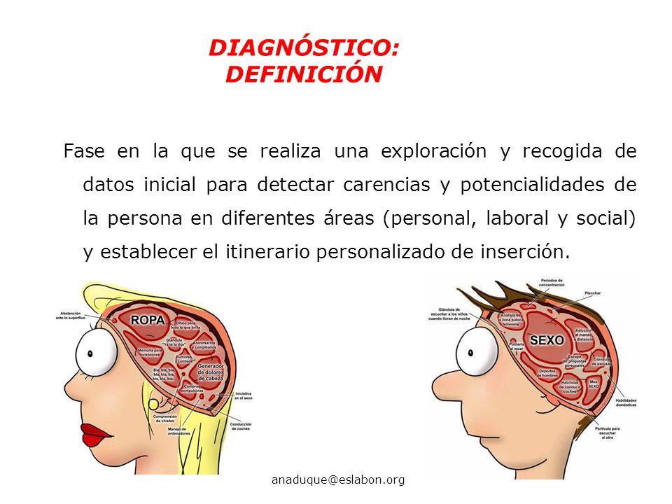 DIAGNÓSTICO: DEFINICIÓN