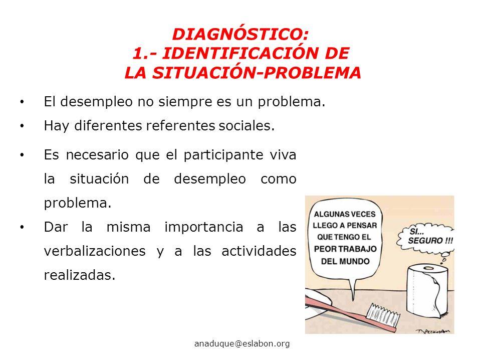 LA SITUACIÓN-PROBLEMA
