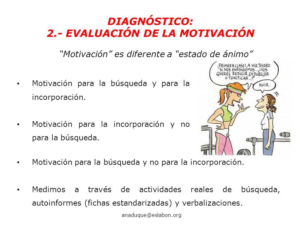 2.- EVALUACIÓN DE LA MOTIVACIÓN