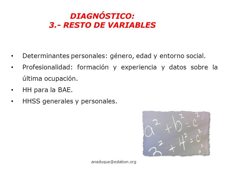 DIAGNÓSTICO: 3.- RESTO DE VARIABLES