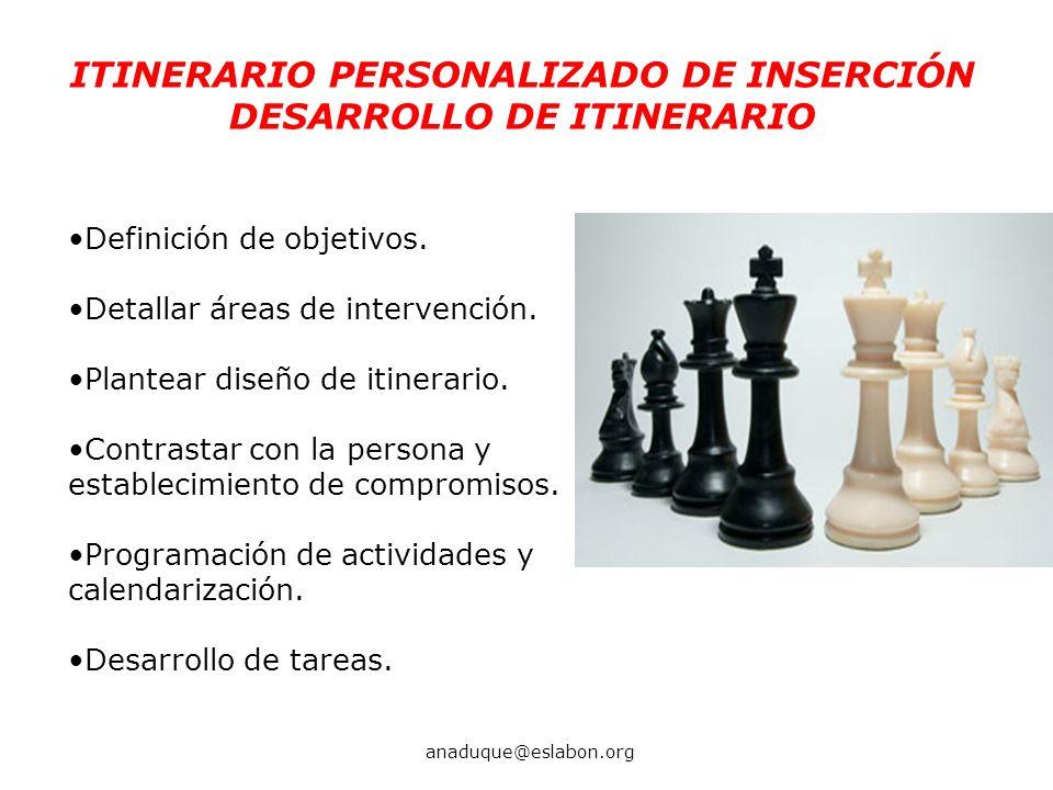 ITINERARIO PERSONALIZADO DE INSERCIÓN DESARROLLO DE ITINERARIO