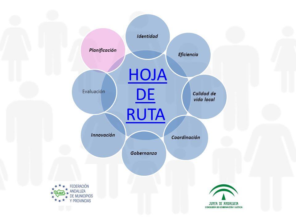 HOJA DE RUTA Planificación. Identidad. Eficiencia. Calidad de vida local. Coordinación. Gobernanza.
