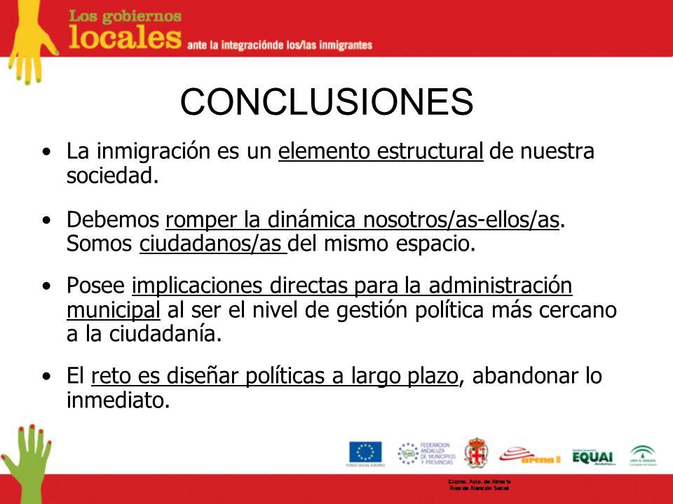 CONCLUSIONES La inmigración es un elemento estructural de nuestra sociedad.