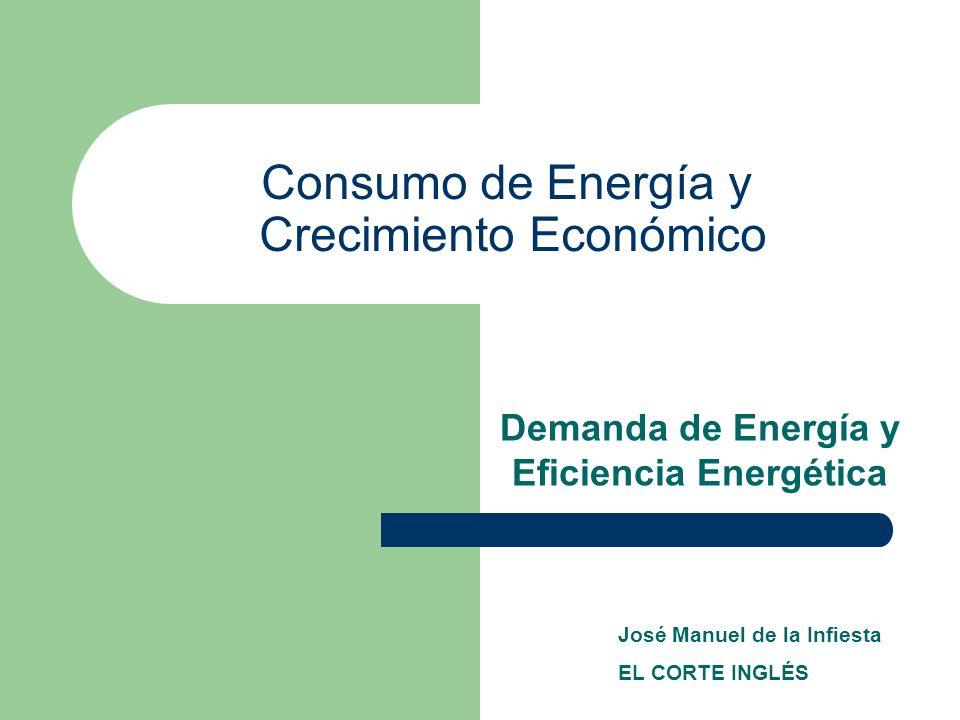 Consumo de Energía y Crecimiento Económico