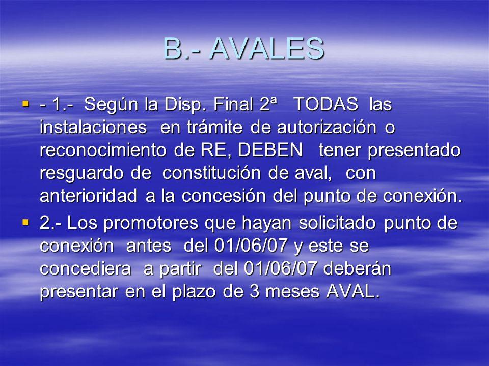 B.- AVALES