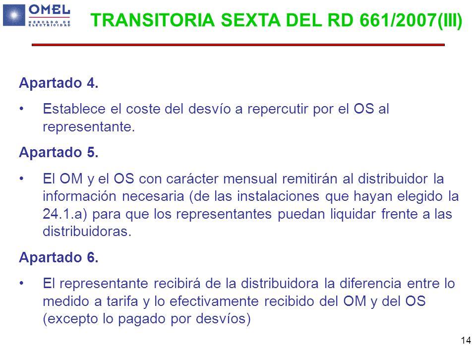 TRANSITORIA SEXTA DEL RD 661/2007(III)