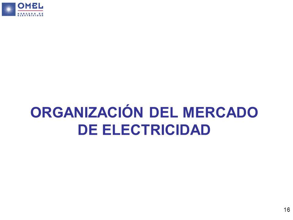 ORGANIZACIÓN DEL MERCADO DE ELECTRICIDAD