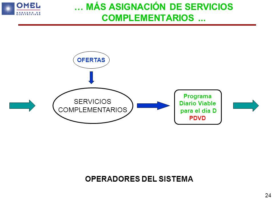 … MÁS ASIGNACIÓN DE SERVICIOS COMPLEMENTARIOS ...