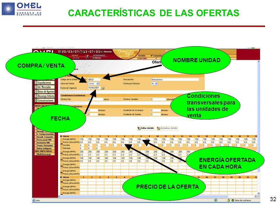 CARACTERÍSTICAS DE LAS OFERTAS
