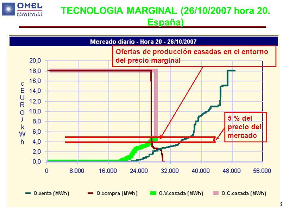 TECNOLOGIA MARGINAL (26/10/2007 hora 20. España)