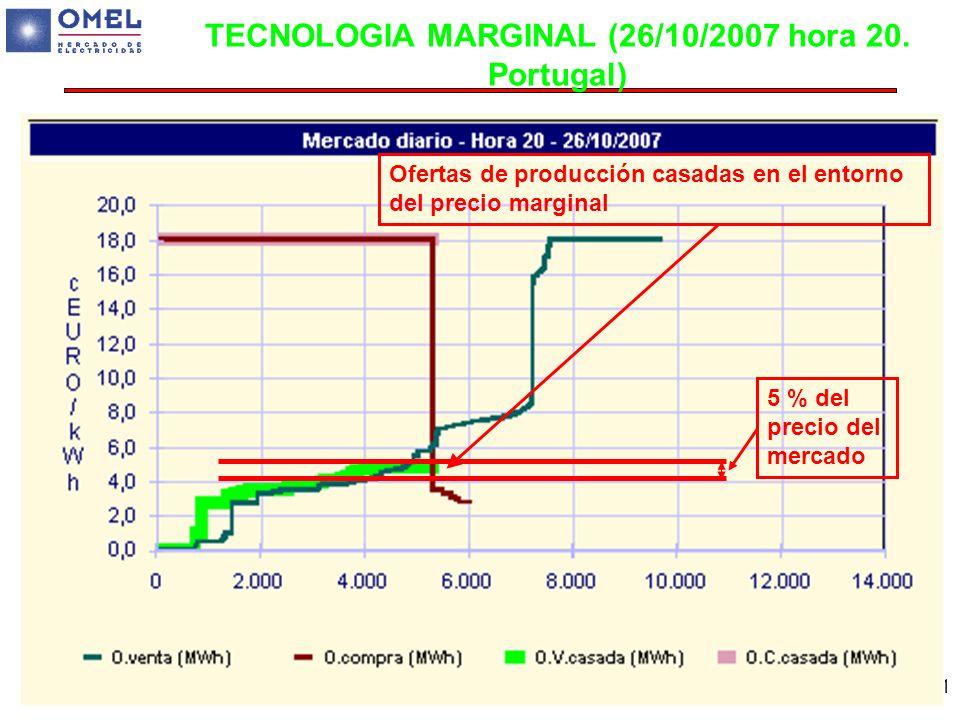 TECNOLOGIA MARGINAL (26/10/2007 hora 20. Portugal)