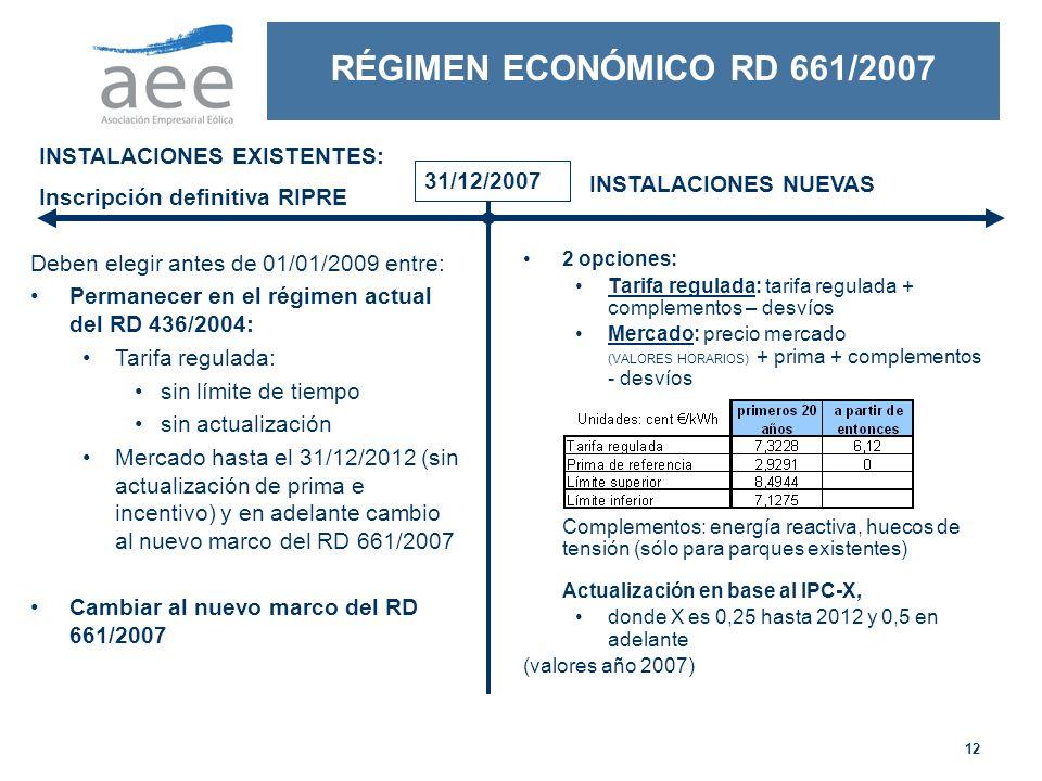 RÉGIMEN ECONÓMICO RD 661/2007 INSTALACIONES EXISTENTES: