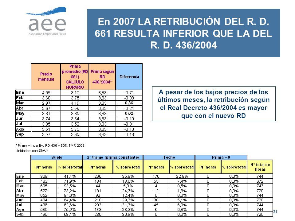 En 2007 LA RETRIBUCIÓN DEL R. D. 661 RESULTA INFERIOR QUE LA DEL R. D