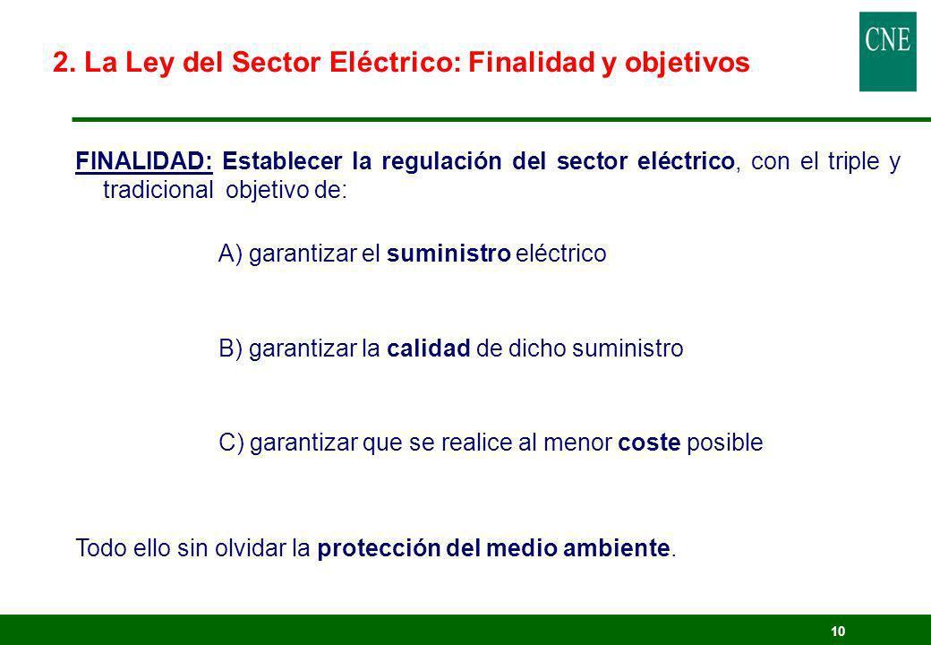 2. La Ley del Sector Eléctrico: Finalidad y objetivos