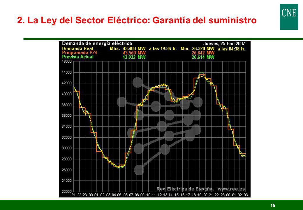 2. La Ley del Sector Eléctrico: Garantía del suministro
