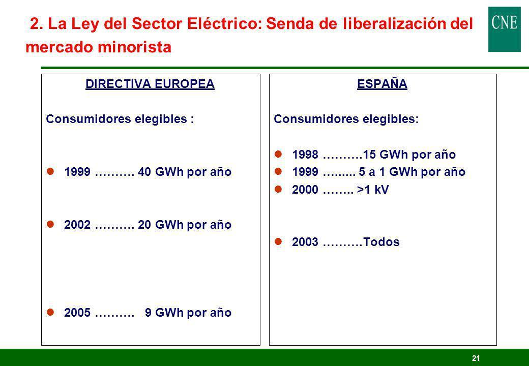 2. La Ley del Sector Eléctrico: Senda de liberalización del mercado minorista