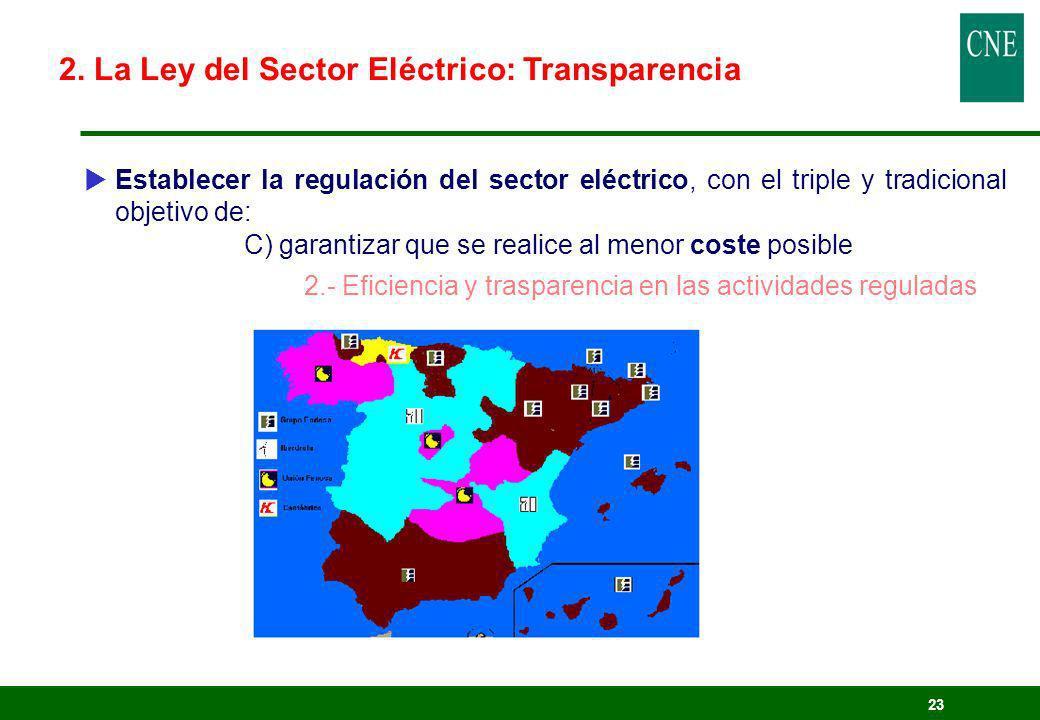 2. La Ley del Sector Eléctrico: Transparencia
