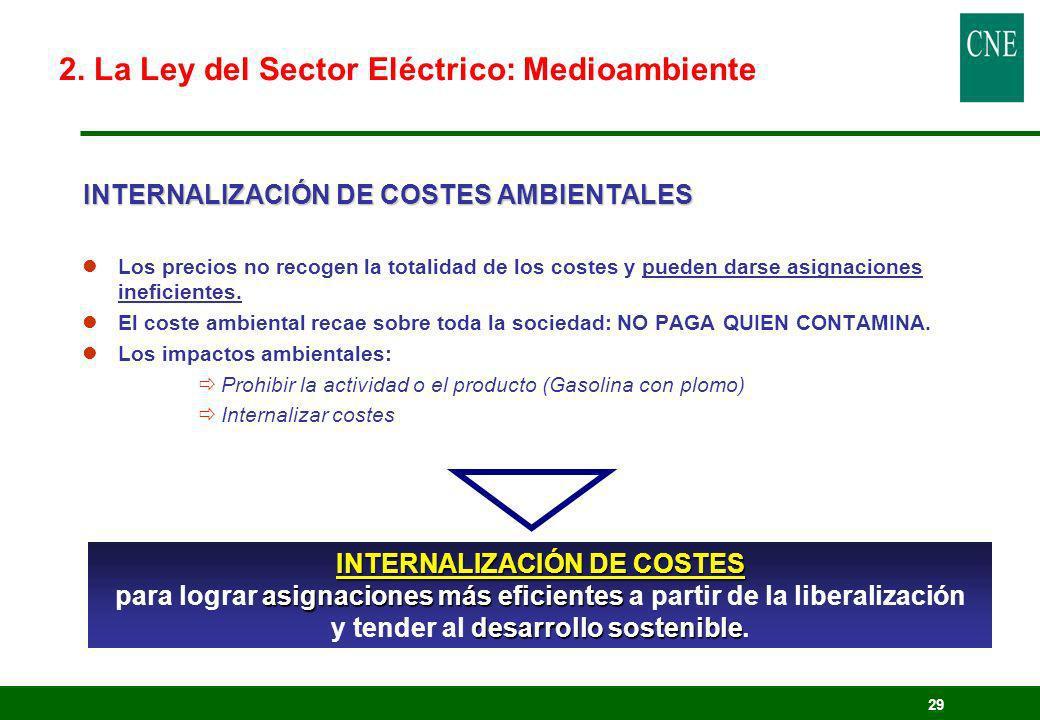 INTERNALIZACIÓN DE COSTES AMBIENTALES