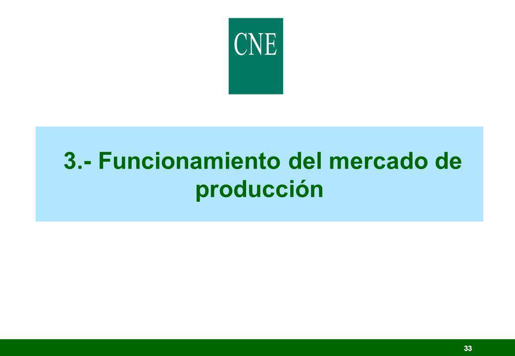 3.- Funcionamiento del mercado de producción
